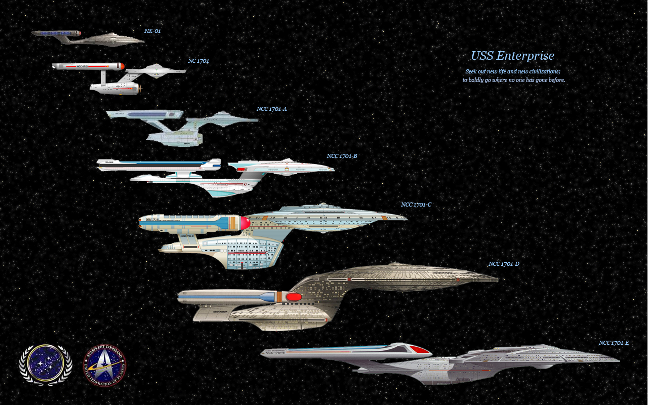 uss enterprise the star ships which is your favorite